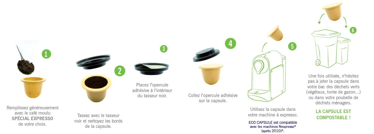mode d emploi eco capsules